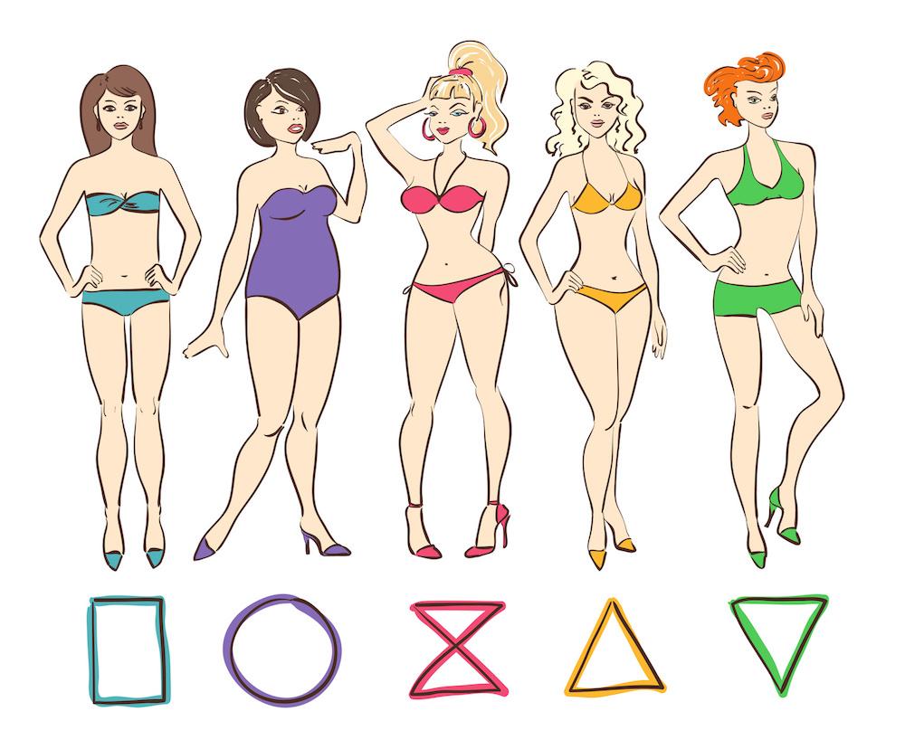 Come vestirsi bene forme del corpo