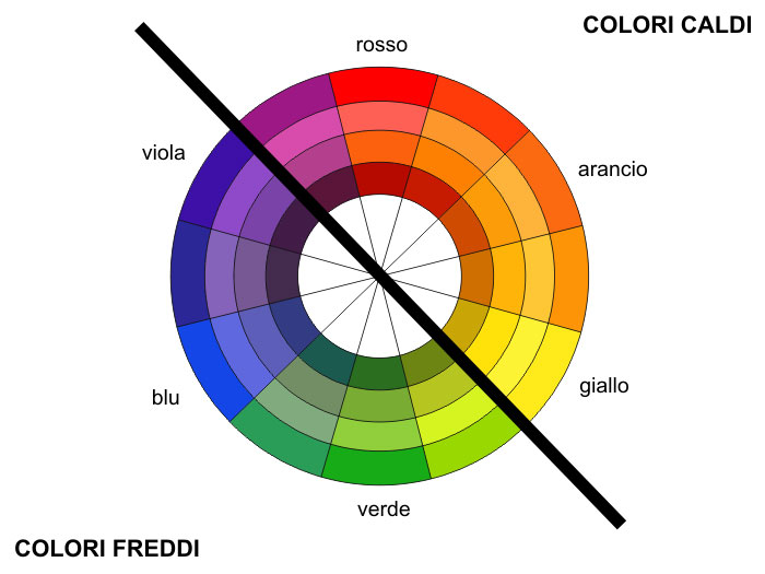 Come vestirsi bene trucchi e magie per ogni tipo di fisico for Colori di moda per arredamento